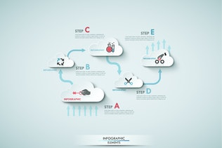 Thumbnail for Cloud Infographics