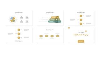 Thumbnail for Coffetory - Google Slides Template