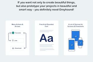 Thumbnail for Greyhound UX Flowcharts