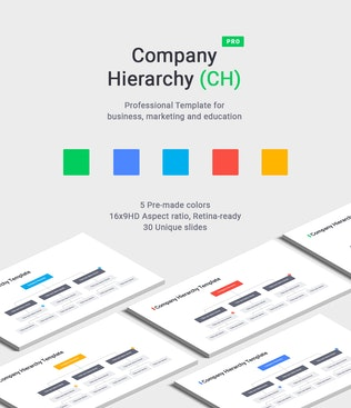 Thumbnail for Company Hierarchy Google Slides