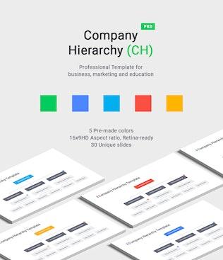 Thumbnail for Company Hierarchy Keynote