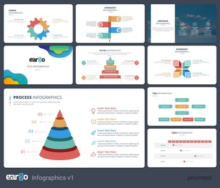 Thumbnail for Eargo - Infographics PowerPoint Template