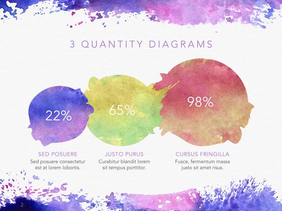 watercolor keynote template by jumsoft on envato elements