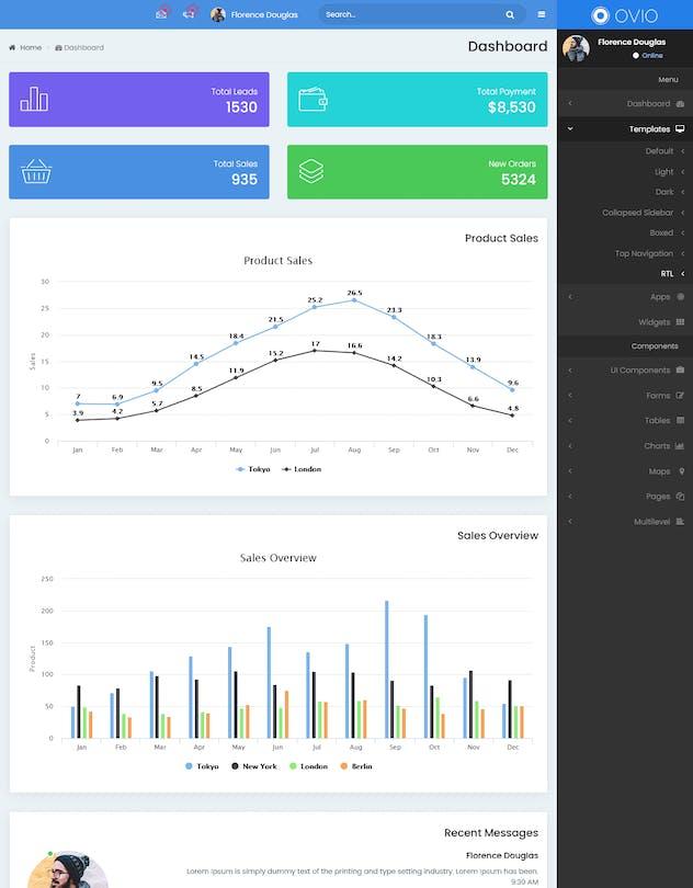 Ovio - Bootstrap Based Dashboard - Admin Template