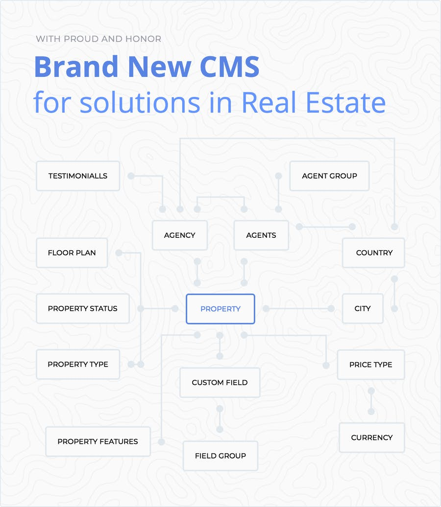 Real Estate plugin for WordPress - product preview 2