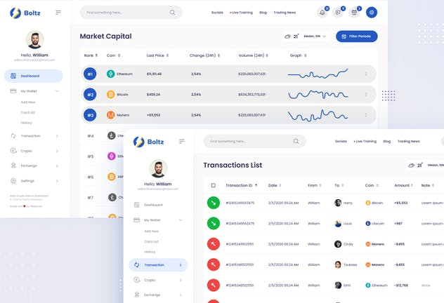 Boltz - Crypto Admin Panel Dashboard UI Template - product preview 2