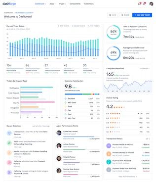 Thumbnail for Dashforge Responsive Dashboard Admin Template