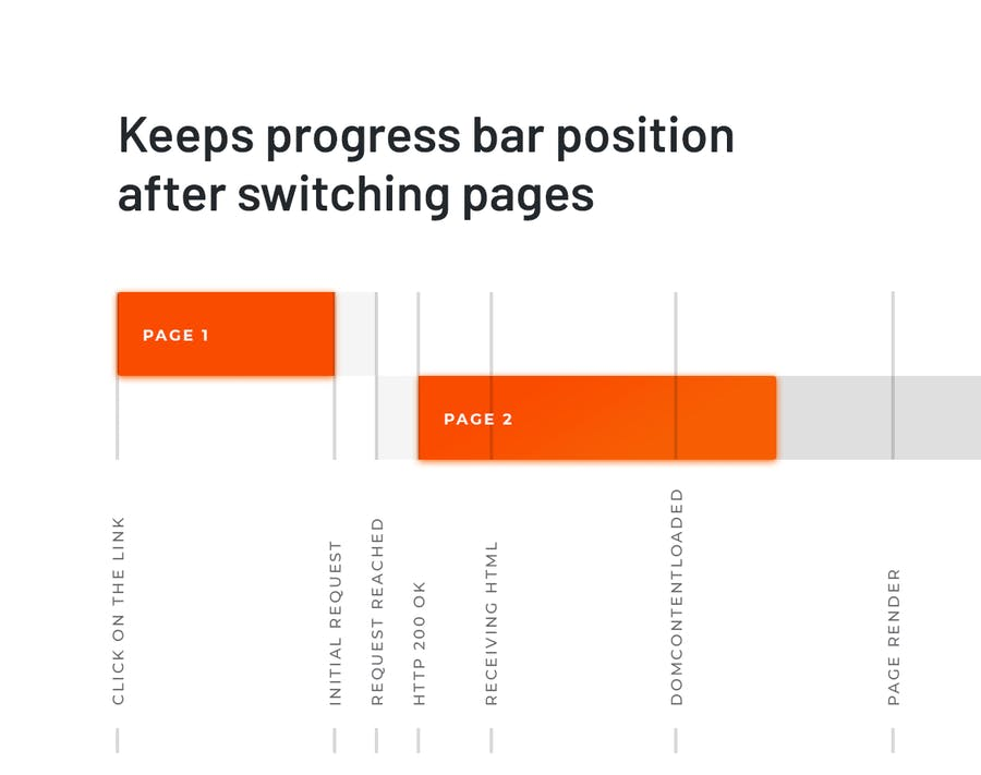 Loading Progress Bar for WordPress - product preview 1